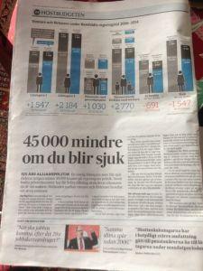 SvD Höstbudget